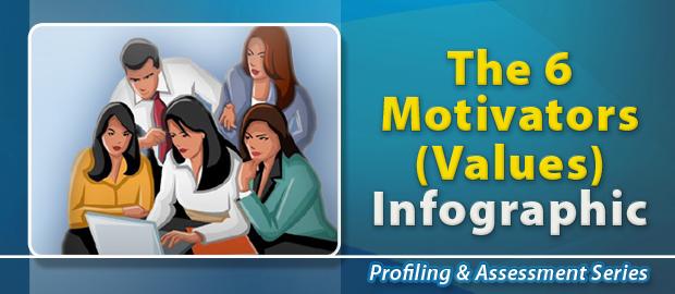 The 6 Motivators (Values) Infographic