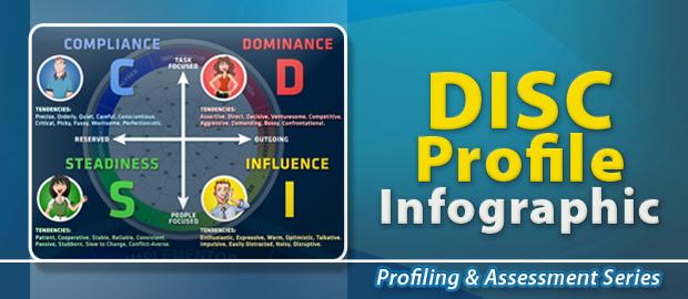 DISC Profile Infographic